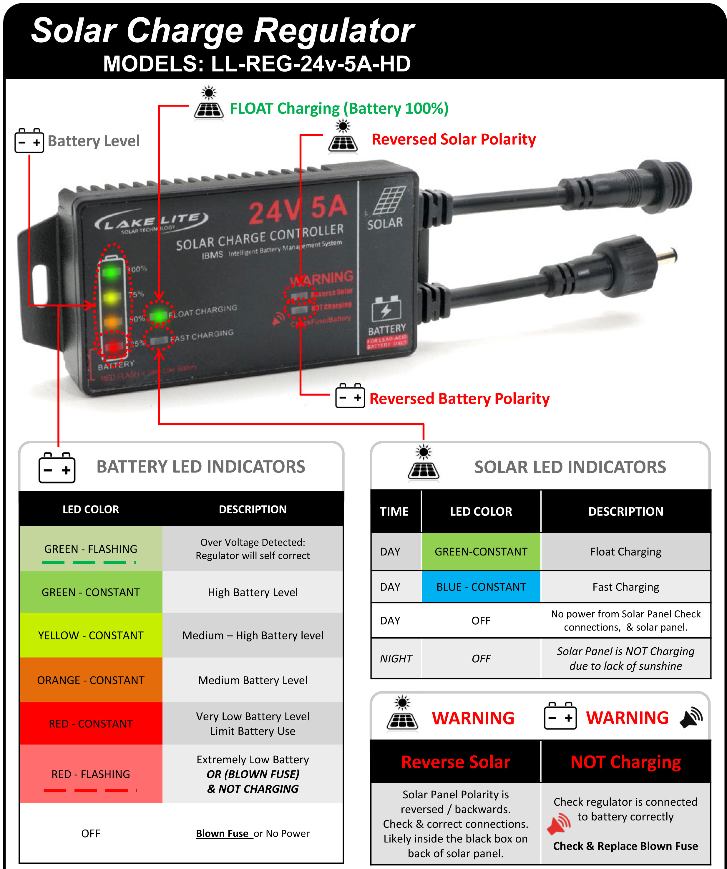HD-charge-reg-instructions